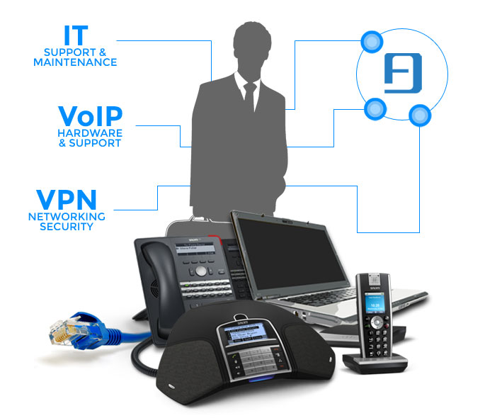 Fusion Technology Solutions IT Services, VoIP and VPN